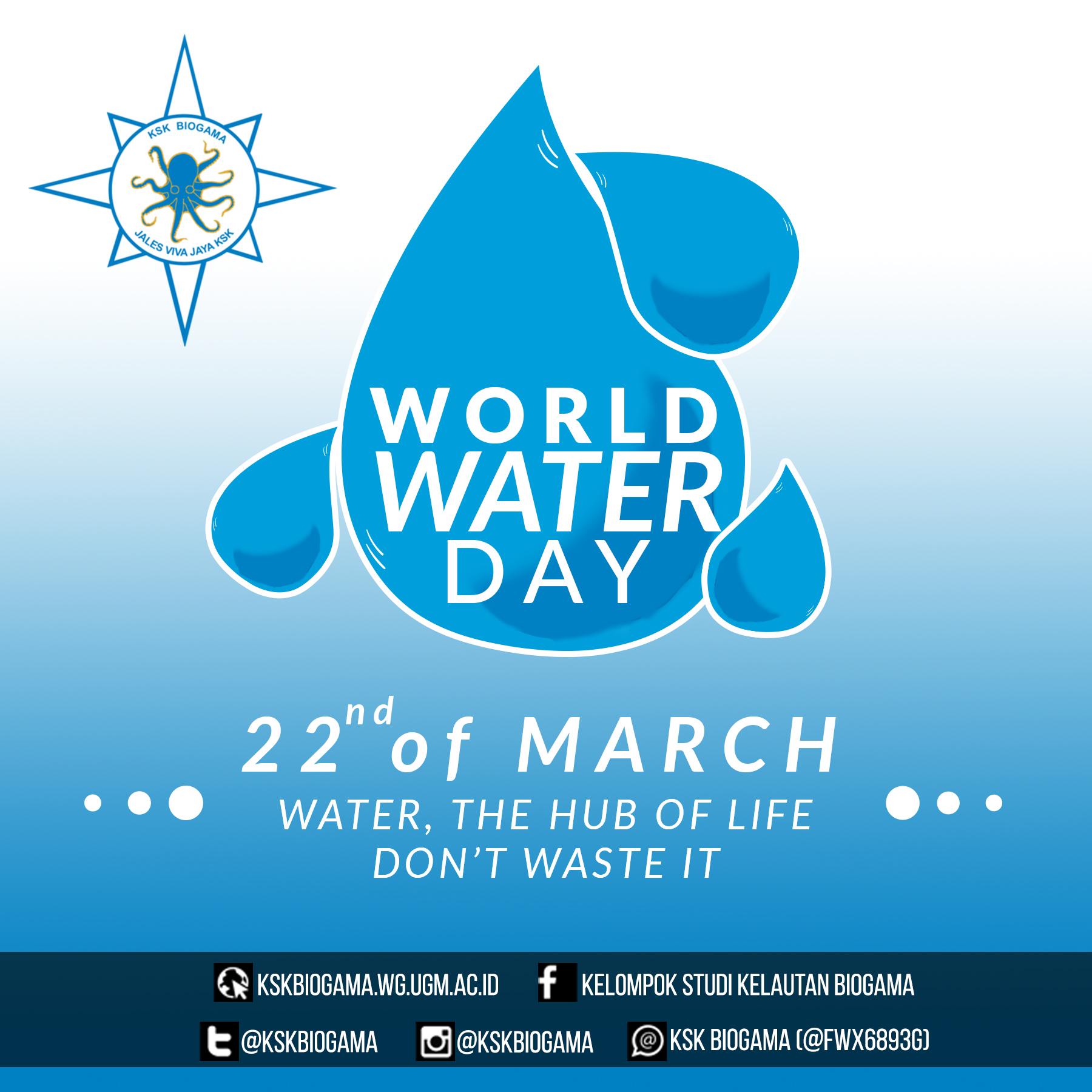 Selamat Hari Air Sedunia 2017